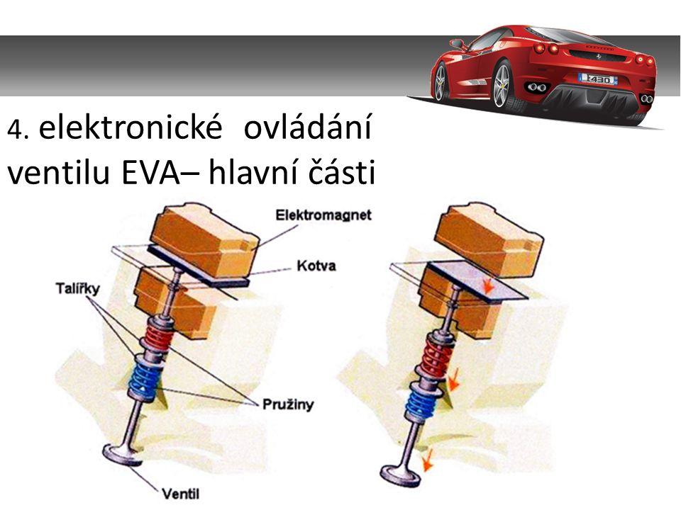 4. elektronické ovládání ventilu EVA– hlavní části