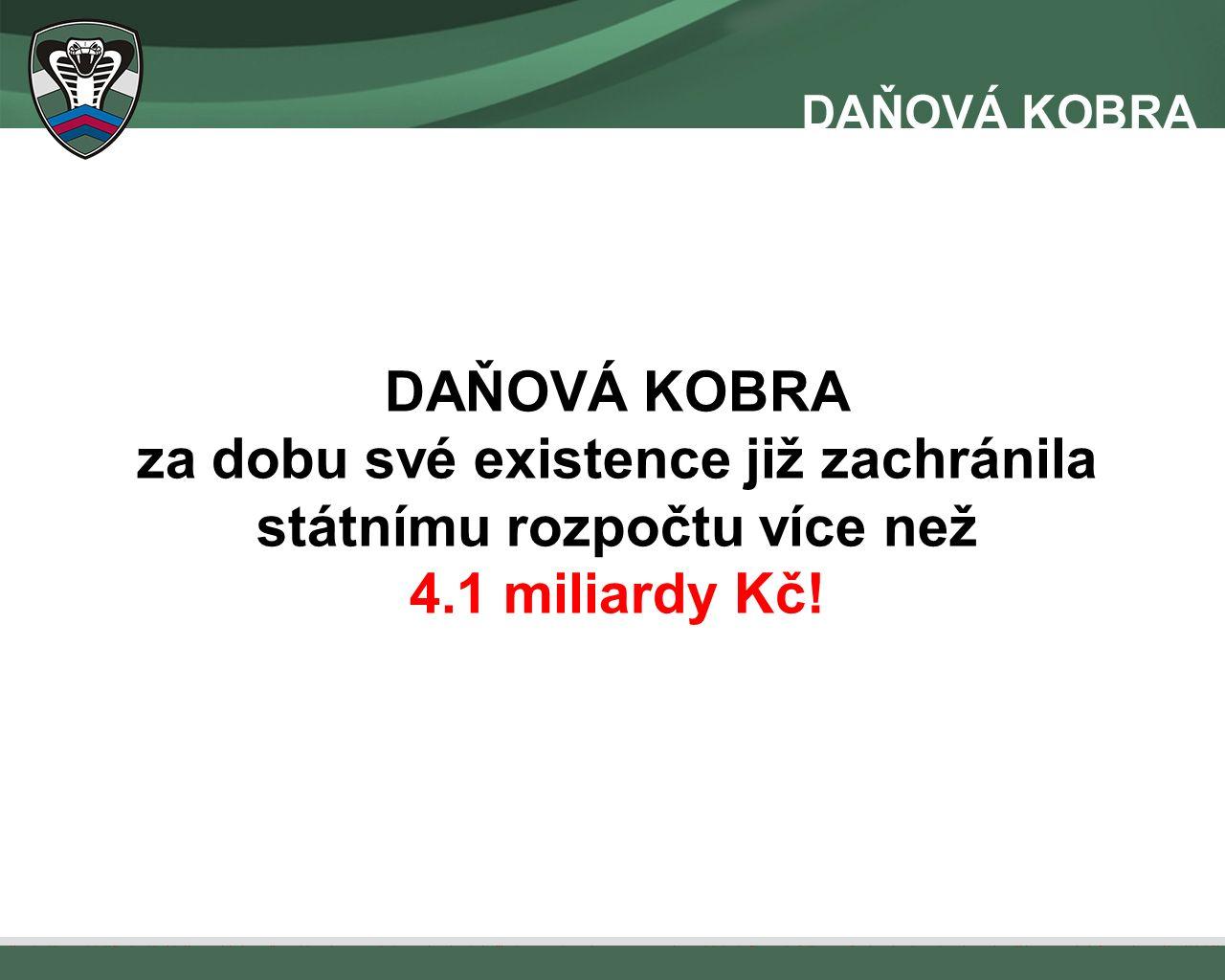DAŇOVÁ KOBRA za dobu své existence již zachránila státnímu rozpočtu více než 4.1 miliardy Kč!