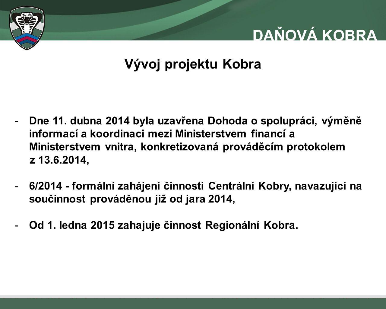 Vývoj projektu Kobra -Dne 11. dubna 2014 byla uzavřena Dohoda o spolupráci, výměně informací a koordinaci mezi Ministerstvem financí a Ministerstvem v