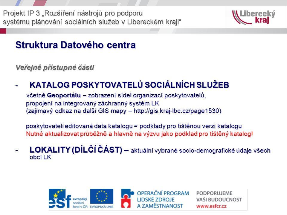 """Struktura Datového centra Projekt IP 3 """"Rozšíření nástrojů pro podporu systému plánování sociálních služeb v Libereckém kraji Části s povoleným přístupem pro vybrané subjekty (obce, poskytovatelé soc."""