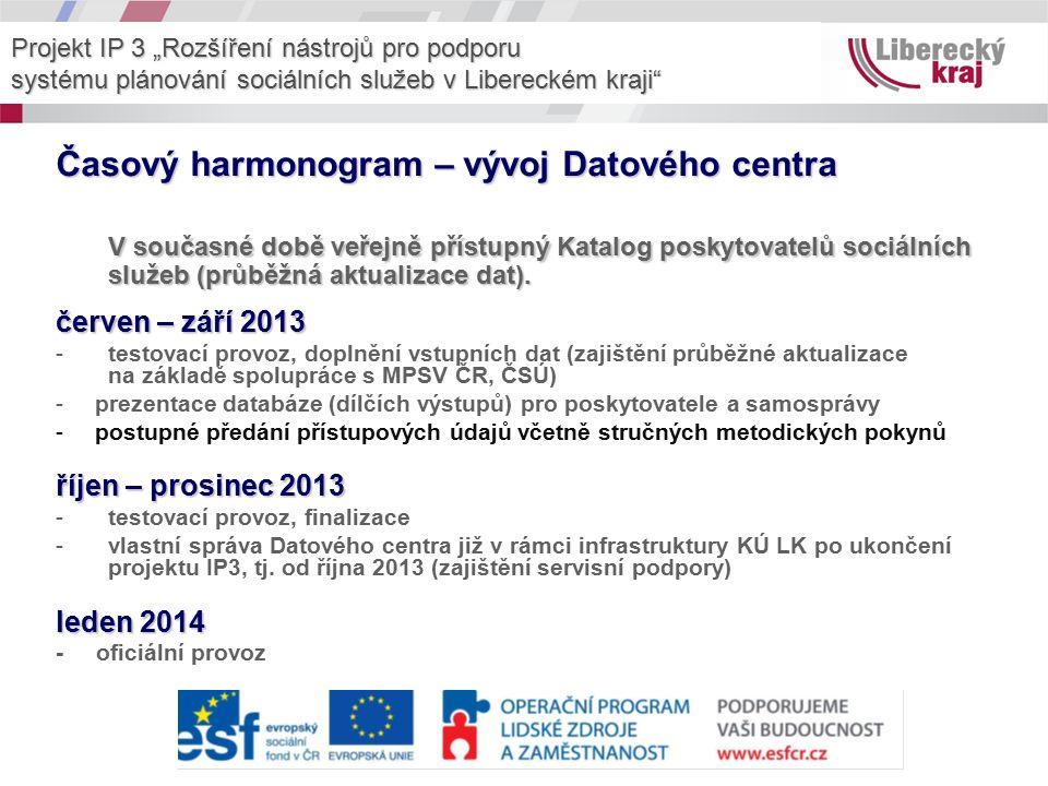 Časový harmonogram – vývoj Datového centra V současné době veřejně přístupný Katalog poskytovatelů sociálních služeb (průběžná aktualizace dat).