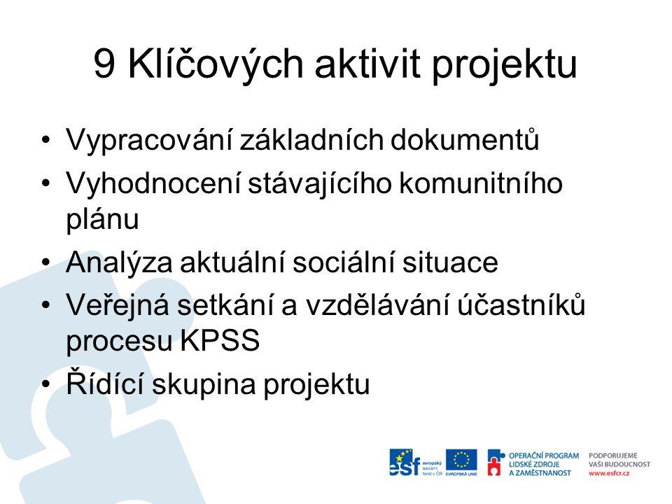 9 Klíčových aktivit projektu Vypracování základních dokumentů Vyhodnocení stávajícího komunitního plánu Analýza aktuální sociální situace Veřejná setkání a vzdělávání účastníků procesu KPSS Řídící skupina projektu