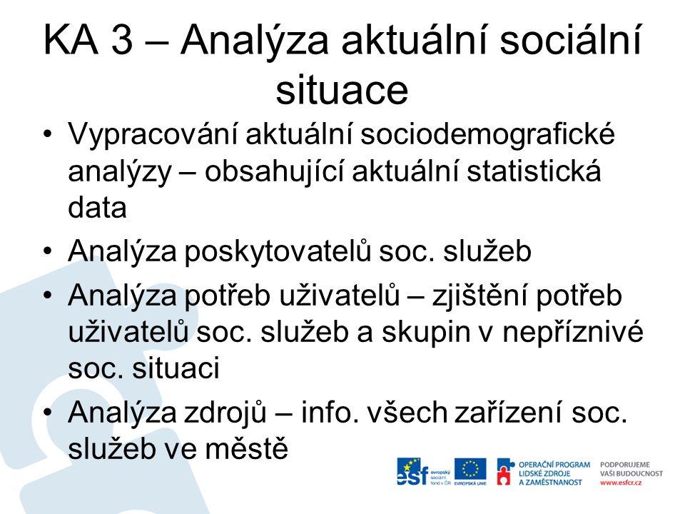KA 3 – Analýza aktuální sociální situace Vypracování aktuální sociodemografické analýzy – obsahující aktuální statistická data Analýza poskytovatelů soc.