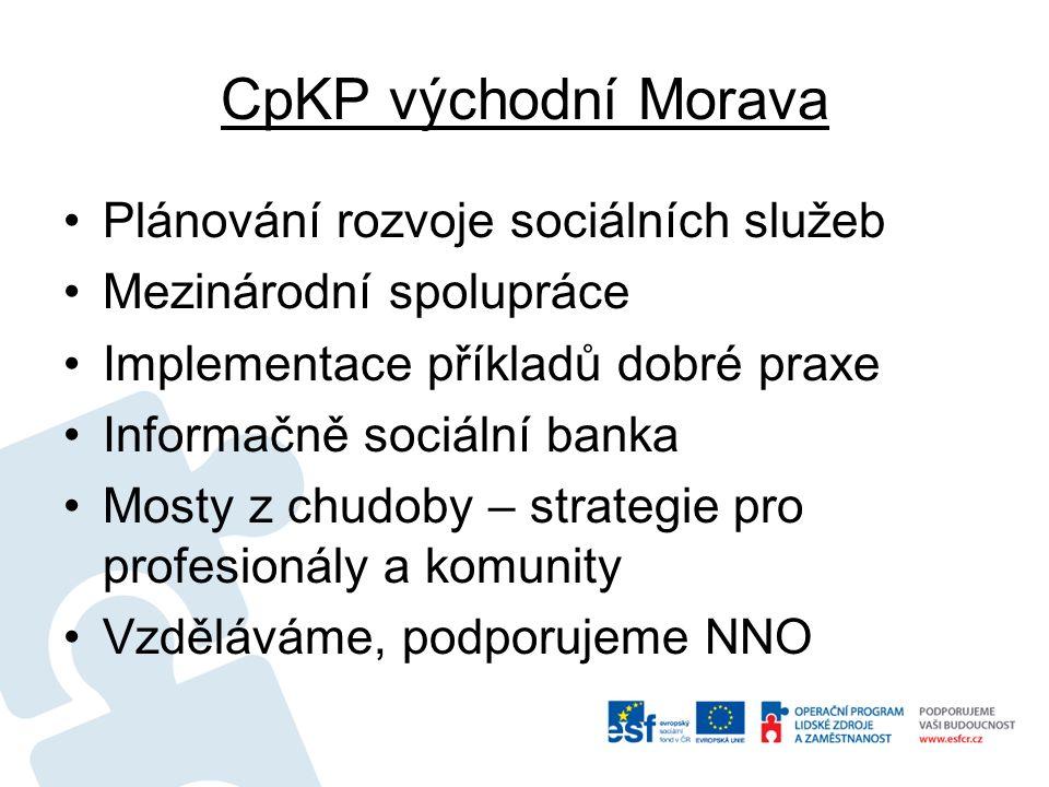 CpKP východní Morava Plánování rozvoje sociálních služeb Mezinárodní spolupráce Implementace příkladů dobré praxe Informačně sociální banka Mosty z chudoby – strategie pro profesionály a komunity Vzděláváme, podporujeme NNO