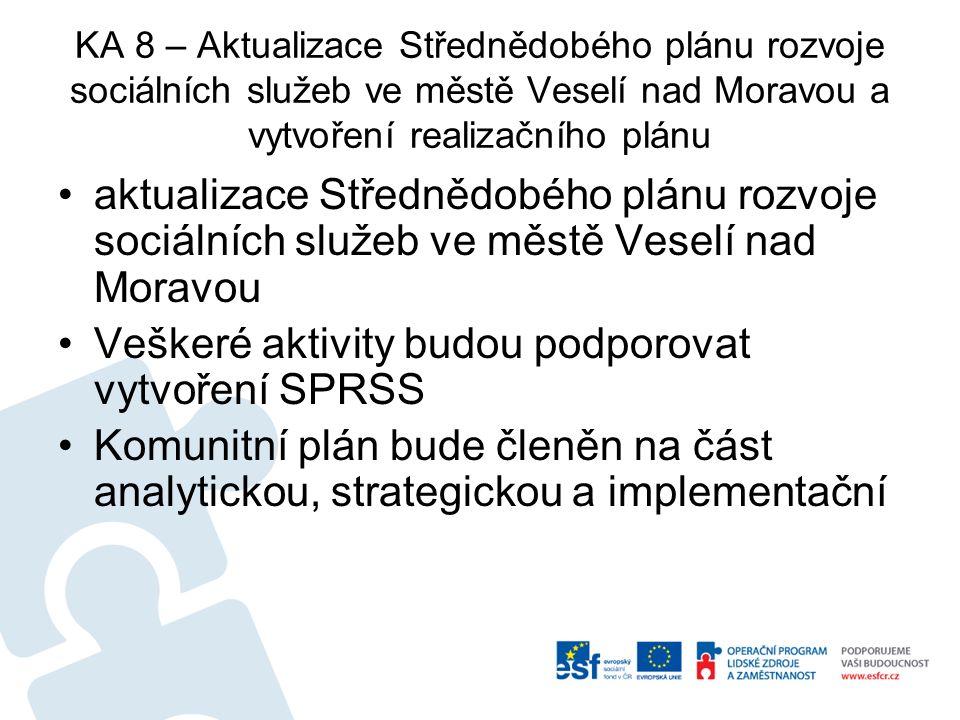 KA 8 – Aktualizace Střednědobého plánu rozvoje sociálních služeb ve městě Veselí nad Moravou a vytvoření realizačního plánu aktualizace Střednědobého plánu rozvoje sociálních služeb ve městě Veselí nad Moravou Veškeré aktivity budou podporovat vytvoření SPRSS Komunitní plán bude členěn na část analytickou, strategickou a implementační