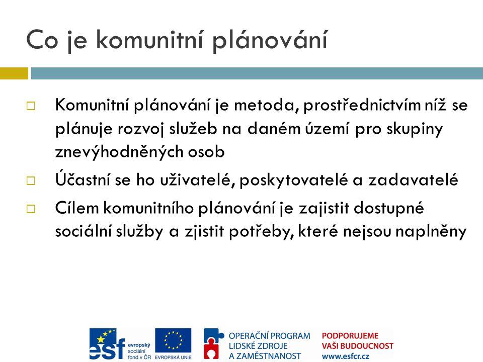 Proč je projekt potřeba 1.Cílem je zapojit do procesu KPSS obce ze spádového regionu a občany 2.