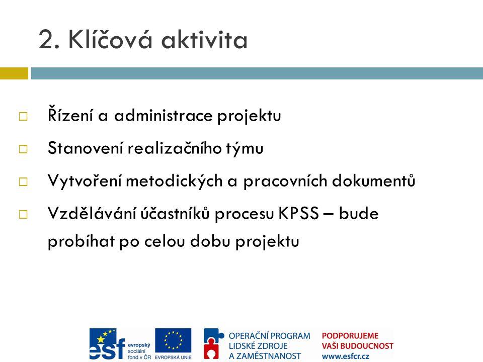 2. Klíčová aktivita  Řízení a administrace projektu  Stanovení realizačního týmu  Vytvoření metodických a pracovních dokumentů  Vzdělávání účastní