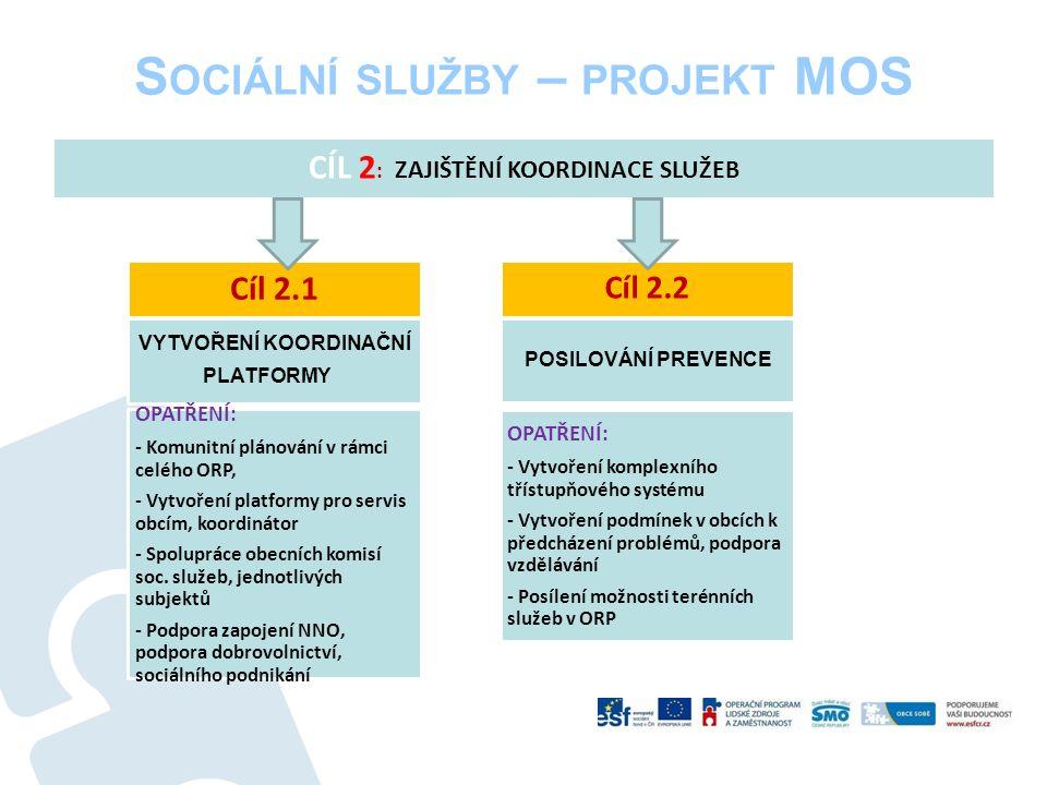 S OCIÁLNÍ SLUŽBY – PROJEKT MOS CÍL 2 : ZAJIŠTĚNÍ KOORDINACE SLUŽEB Cíl 2.1 VYTVOŘENÍ KOORDINAČNÍ PLATFORMY POSILOVÁNÍ PREVENCE OPATŘENÍ: - Komunitní plánování v rámci celého ORP, - Vytvoření platformy pro servis obcím, koordinátor - Spolupráce obecních komisí soc.