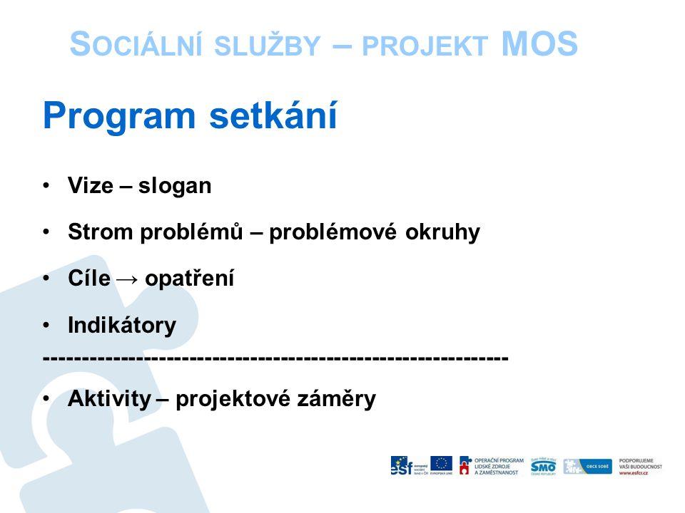 Program setkání Vize – slogan Strom problémů – problémové okruhy Cíle → opatření Indikátory ------------------------------------------------------------- Aktivity – projektové záměry S OCIÁLNÍ SLUŽBY – PROJEKT MOS
