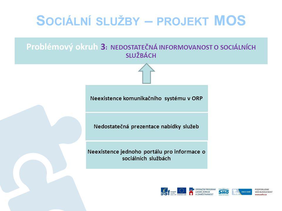 S OCIÁLNÍ SLUŽBY – PROJEKT MOS CÍLE: Návrh cílů: v oblasti sociálních služeb ORP Chomutov