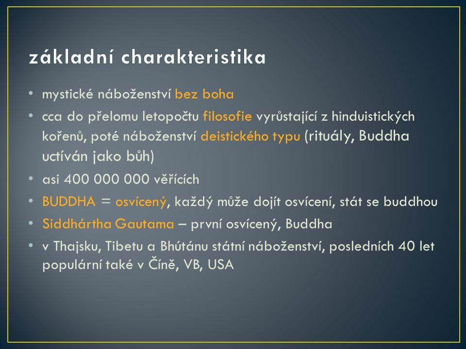 mystické náboženství bez boha cca do přelomu letopočtu filosofie vyrůstající z hinduistických kořenů, poté náboženství deistického typu (rituály, Buddha uctíván jako bůh) asi 400 000 000 věřících BUDDHA = osvícený, každý může dojít osvícení, stát se buddhou Siddhártha Gautama – první osvícený, Buddha v Thajsku, Tibetu a Bhútánu státní náboženství, posledních 40 let populární také v Číně, VB, USA