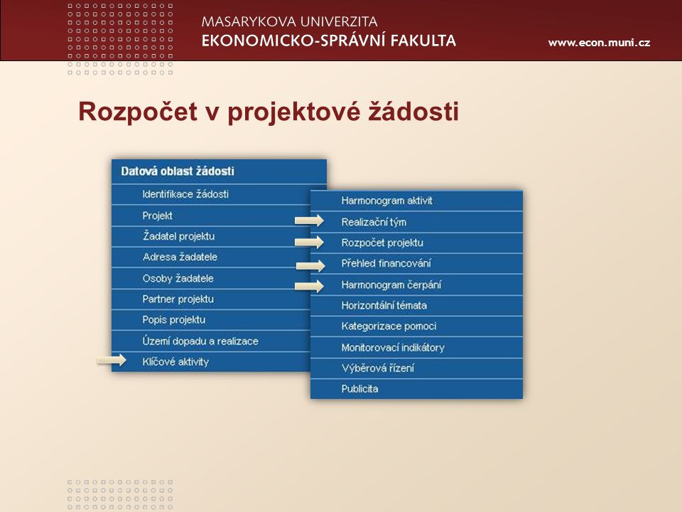 www.econ.muni.cz Kapitoly rozpočtu 1 - Osobní náklady 2 - Služební cesty zahraniční 3 - Zařízenístanovení limitu (často 25%) 4 - Nákup služebstanovení limitu (často 49%) 5 - Stavební úpravy 6 - Přímá podporastanovení limitu (často 20%) 7 - Náklady vyplývající přímo z rozhodnutí 8 - Přímé způsobilé výdaje celkem 9 - Nepřímé výdaje