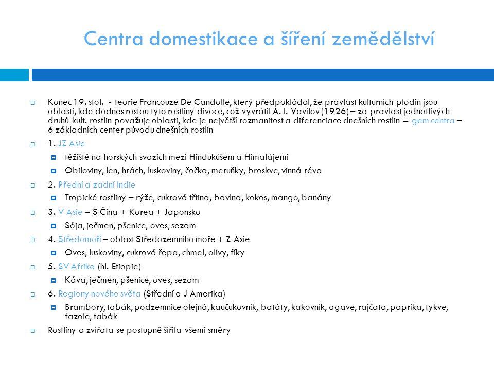 Centra domestikace a šíření zemědělství  Konec 19.