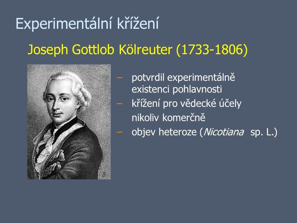 Joseph Gottlob Kölreuter (1733-1806) – potvrdil experimentálně existenci pohlavnosti – křížení pro vědecké účely nikoliv komerčně – objev heteroze (Nicotianasp.