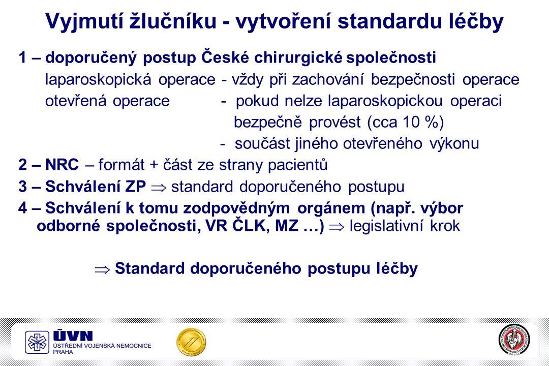 Vyjmutí žlučníku - vytvoření standardu léčby 1 – doporučený postup České chirurgické společnosti laparoskopická operace - vždy při zachování bezpečnosti operace otevřená operace - pokud nelze laparoskopickou operaci bezpečně provést (cca 10 %) - součást jiného otevřeného výkonu 2 – NRC – formát + část ze strany pacientů 3 – Schválení ZP  standard doporučeného postupu 4 – Schválení k tomu zodpovědným orgánem (např.
