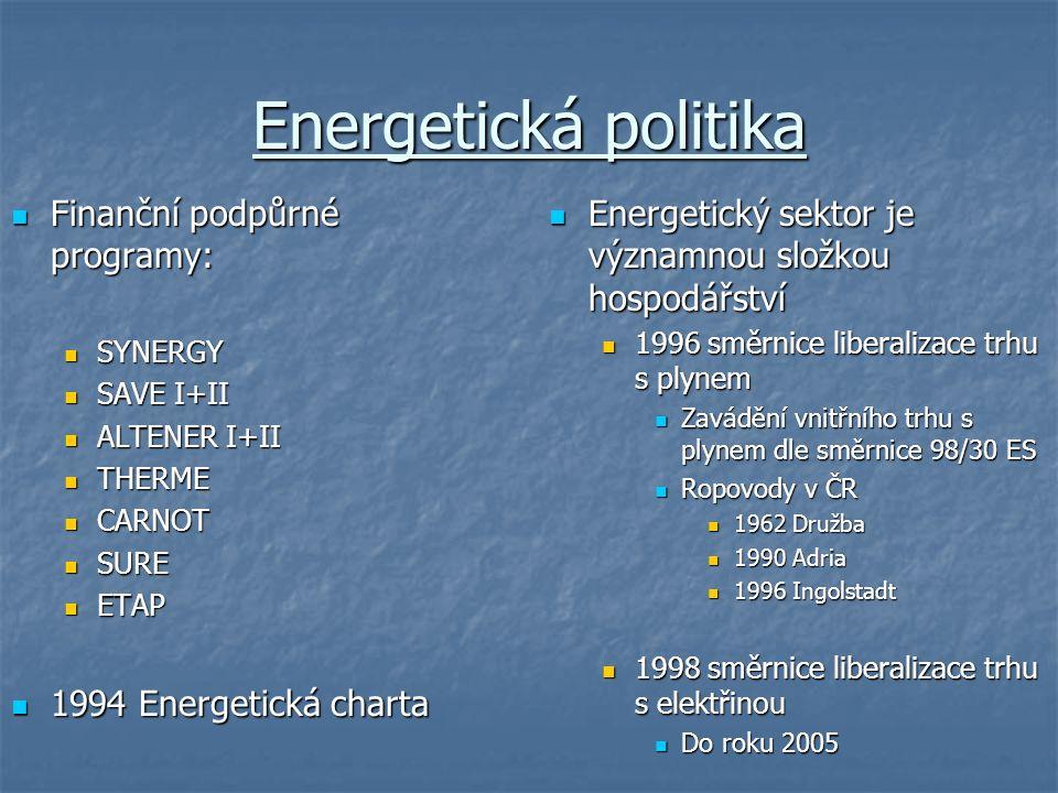 Energetická politika Finanční podpůrné programy: Finanční podpůrné programy: SYNERGY SYNERGY SAVE I+II SAVE I+II ALTENER I+II ALTENER I+II THERME THERME CARNOT CARNOT SURE SURE ETAP ETAP 1994 Energetická charta 1994 Energetická charta Energetický sektor je významnou složkou hospodářství Energetický sektor je významnou složkou hospodářství 1996 směrnice liberalizace trhu s plynem Zavádění vnitřního trhu s plynem dle směrnice 98/30 ES Ropovody v ČR 1962 Družba 1990 Adria 1996 Ingolstadt 1998 směrnice liberalizace trhu s elektřinou Do roku 2005