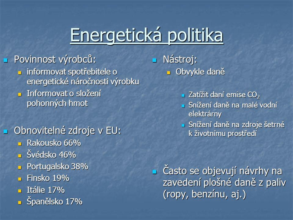 Energetická politika Povinnost výrobců: Povinnost výrobců: informovat spotřebitele o energetické náročnosti výrobku informovat spotřebitele o energetické náročnosti výrobku Informovat o složení pohonných hmot Informovat o složení pohonných hmot Obnovitelné zdroje v EU: Obnovitelné zdroje v EU: Rakousko 66% Rakousko 66% Švédsko 46% Švédsko 46% Portugalsko 38% Portugalsko 38% Finsko 19% Finsko 19% Itálie 17% Itálie 17% Španělsko 17% Španělsko 17% Nástroj: Nástroj: Obvykle daně Zatížit daní emise CO 2 Snížení daně na malé vodní elektrárny Snížení daně na zdroje šetrné k životnímu prostředí Často se objevují návrhy na zavedení plošné daně z paliv (ropy, benzínu, aj.) Často se objevují návrhy na zavedení plošné daně z paliv (ropy, benzínu, aj.)