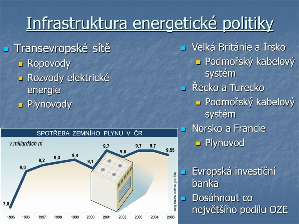 Infrastruktura energetické politiky Transevropské sítě Transevropské sítě Ropovody Rozvody elektrické energie Plynovody Velká Británie a Irsko Velká Británie a Irsko Podmořský kabelový systém Podmořský kabelový systém Řecko a Turecko Řecko a Turecko Podmořský kabelový systém Podmořský kabelový systém Norsko a Francie Norsko a Francie Plynovod Plynovod Evropská investiční banka Evropská investiční banka Dosáhnout co největšího podílu OZE Dosáhnout co největšího podílu OZE
