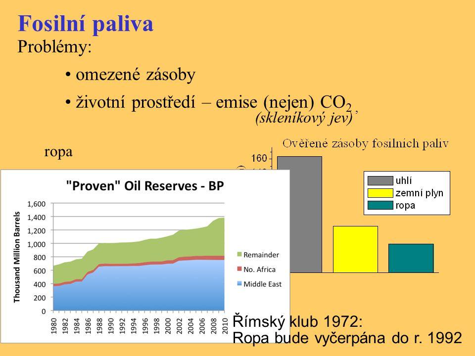 Fosilní paliva Problémy: omezené zásoby životní prostředí – emise (nejen) CO 2, (skleníkový jev) ropa Římský klub 1972: Ropa bude vyčerpána do r. 1992