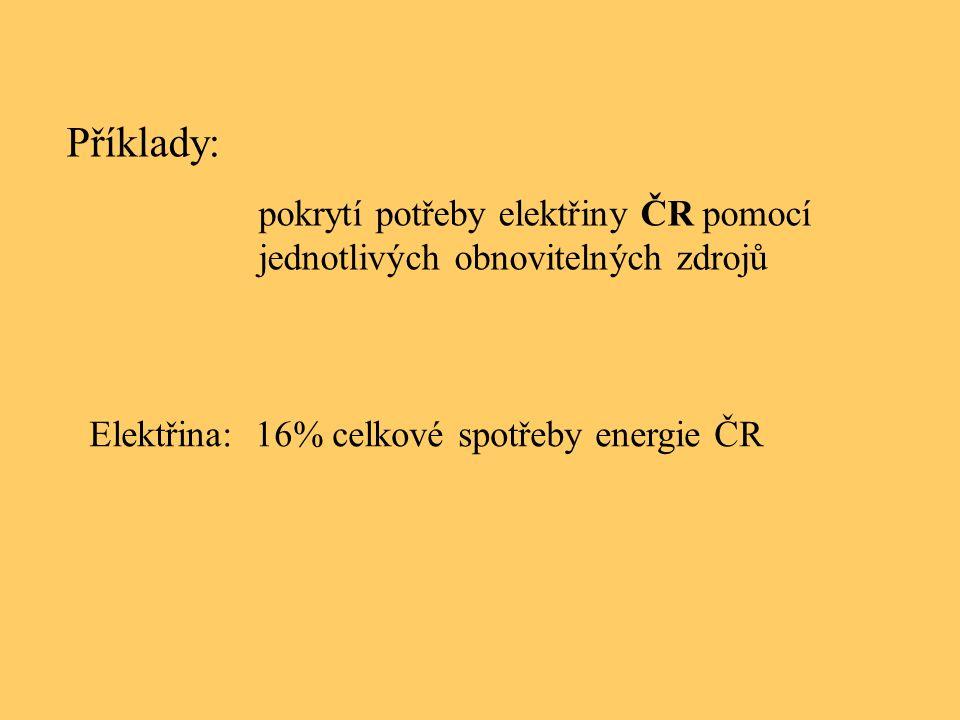 Příklady: pokrytí potřeby elektřiny ČR pomocí jednotlivých obnovitelných zdrojů Elektřina: 16% celkové spotřeby energie ČR