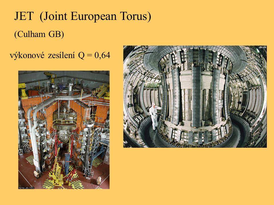JET (Joint European Torus) (Culham GB) výkonové zesílení Q = 0,64