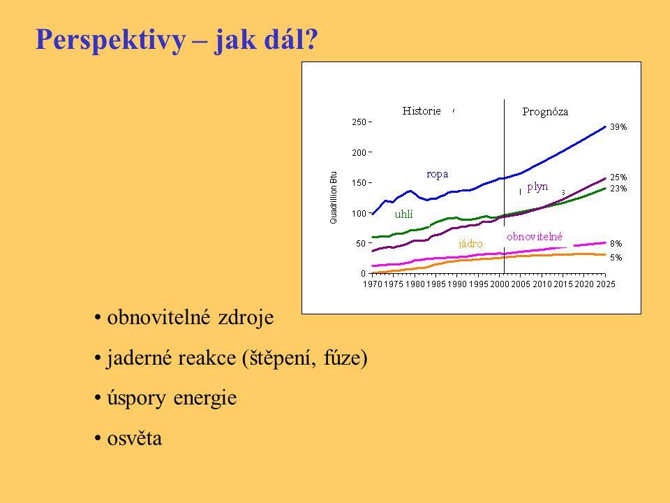Perspektivy – jak dál? obnovitelné zdroje jaderné reakce (štěpení, fúze) úspory energie osvěta