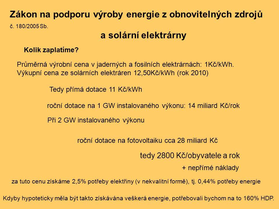 roční dotace na 1 GW instalovaného výkonu: 14 miliard Kč/rok Při 2 GW instalovaného výkonu roční dotace na fotovoltaiku cca 28 miliard Kč tedy 2800 Kč