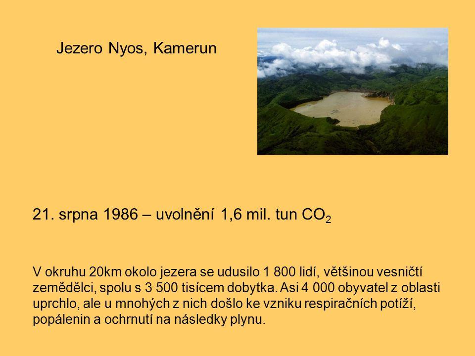 Jezero Nyos, Kamerun 21. srpna 1986 – uvolnění 1,6 mil. tun CO 2 V okruhu 20km okolo jezera se udusilo 1 800 lidí, většinou vesničtí zemědělci, spolu