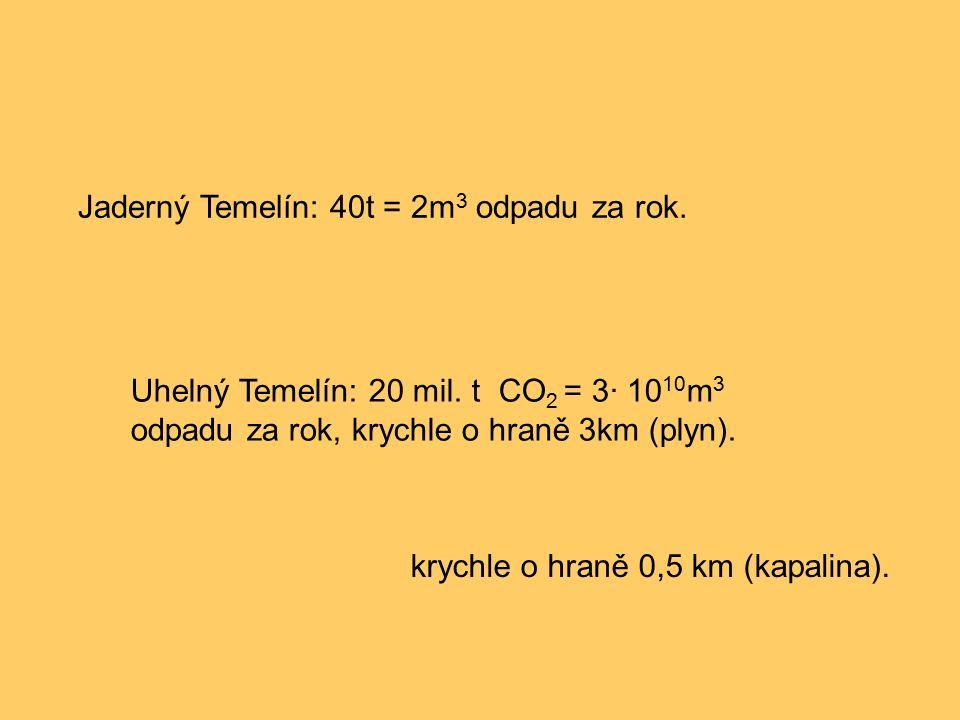 Jaderný Temelín: 40t = 2m 3 odpadu za rok. Uhelný Temelín: 20 mil. t CO 2 = 3· 10 10 m 3 odpadu za rok, krychle o hraně 3km (plyn). krychle o hraně 0,