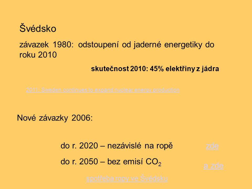 Švédsko závazek 1980: odstoupení od jaderné energetiky do roku 2010 skutečnost 2010: 45% elektřiny z jádra do r. 2020 – nezávislé na ropě do r. 2050 –