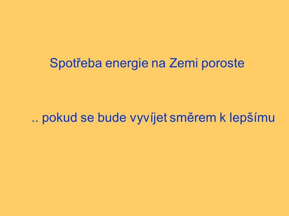 Elektřina ČR = 600 km 2 plochy solárních článků Ohřev teplé vody 4 - 6m 2 /rodinný dům: 300kWh/m 2 rok Reálně cca 1200km 2 a více zabrané plochy neřiditelný zdroj