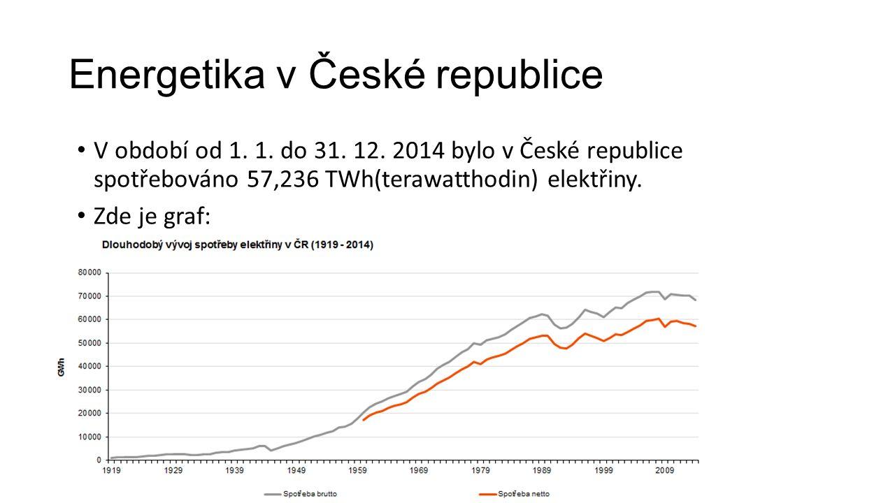 Energetika v České republice V období od 1. 1. do 31. 12. 2014 bylo v České republice spotřebováno 57,236 TWh(terawatthodin) elektřiny. Zde je graf: