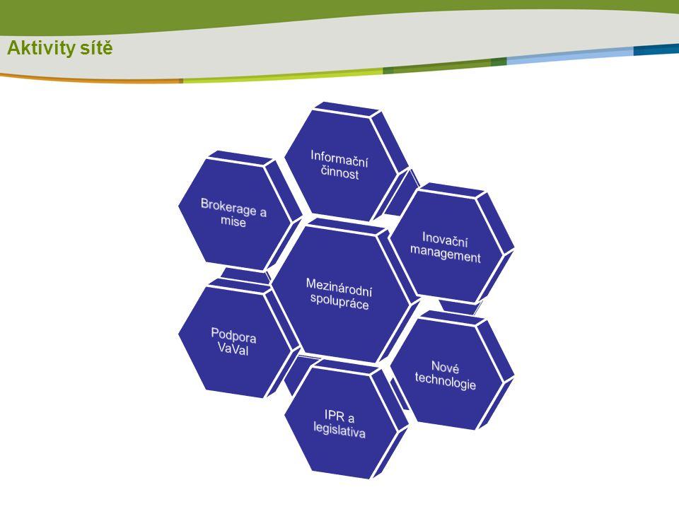 Databáze poptávek a nabídek Enterprise Europe Network