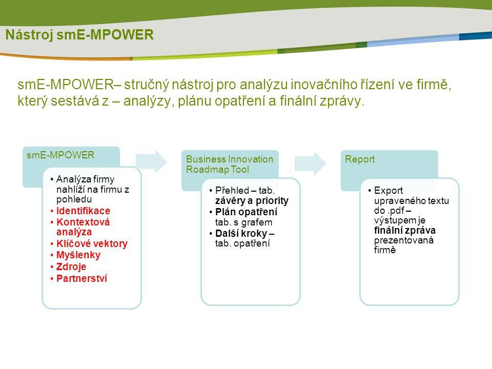 Nástroj smE-MPOWER smE-MPOWER– stručný nástroj pro analýzu inovačního řízení ve firmě, který sestává z – analýzy, plánu opatření a finální zprávy.