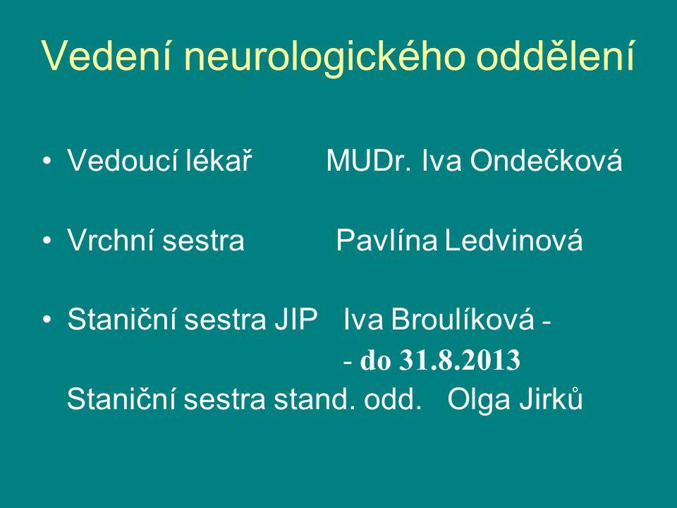 Vedení neurologického oddělení Vedoucí lékař MUDr.