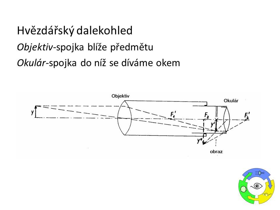 . Hvězdářský dalekohled Objektiv-spojka blíže předmětu Okulár-spojka do níž se díváme okem