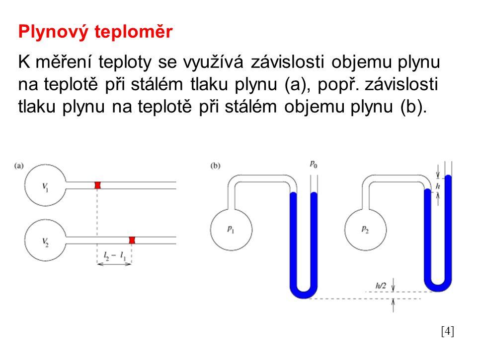 Plynový teploměr K měření teploty se využívá závislosti objemu plynu na teplotě při stálém tlaku plynu (a), popř. závislosti tlaku plynu na teplotě př