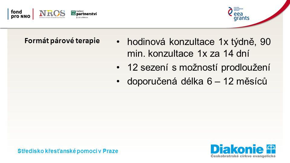 Středisko křesťanské pomoci v Praze Formát párové terapie hodinová konzultace 1x týdně, 90 min.