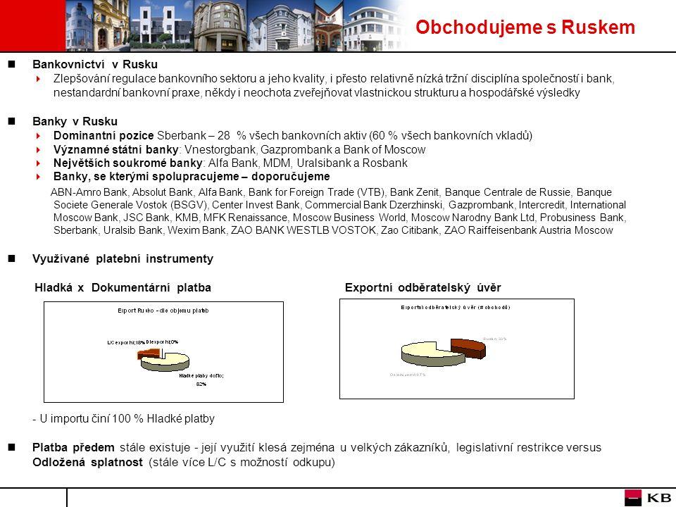 Obchodujeme s Ruskem Bankovnictví v Rusku  Zlepšování regulace bankovního sektoru a jeho kvality, i přesto relativně nízká tržní disciplína společností i bank, nestandardní bankovní praxe, někdy i neochota zveřejňovat vlastnickou strukturu a hospodářské výsledky Banky v Rusku  Dominantní pozice Sberbank – 28 % všech bankovních aktiv (60 % všech bankovních vkladů)  Významné státní banky: Vnestorgbank, Gazprombank a Bank of Moscow  Největších soukromé banky: Alfa Bank, MDM, Uralsibank a Rosbank  Banky, se kterými spolupracujeme – doporučujeme ABN-Amro Bank, Absolut Bank, Alfa Bank, Bank for Foreign Trade (VTB), Bank Zenit, Banque Centrale de Russie, Banque Societe Generale Vostok (BSGV), Center Invest Bank, Commercial Bank Dzerzhinski, Gazprombank, Intercredit, International Moscow Bank, JSC Bank, KMB, MFK Renaissance, Moscow Business World, Moscow Narodny Bank Ltd, Probusiness Bank, Sberbank, Uralsib Bank, Wexim Bank, ZAO BANK WESTLB VOSTOK, Zao Citibank, ZAO Raiffeisenbank Austria Moscow Využívané platební instrumenty Hladká x Dokumentární platbaExportní odběratelský úvěr - U importu činí 100 % Hladké platby Platba předem stále existuje - její využití klesá zejména u velkých zákazníků, legislativní restrikce versus Odložená splatnost (stále více L/C s možností odkupu)