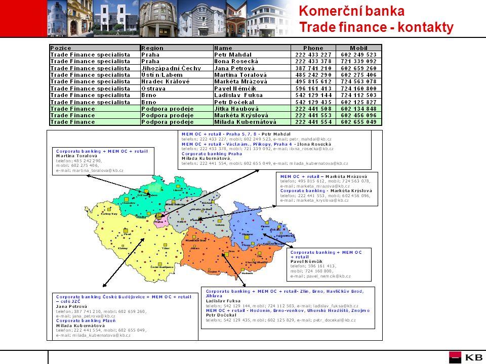 Komerční banka Trade finance - kontakty