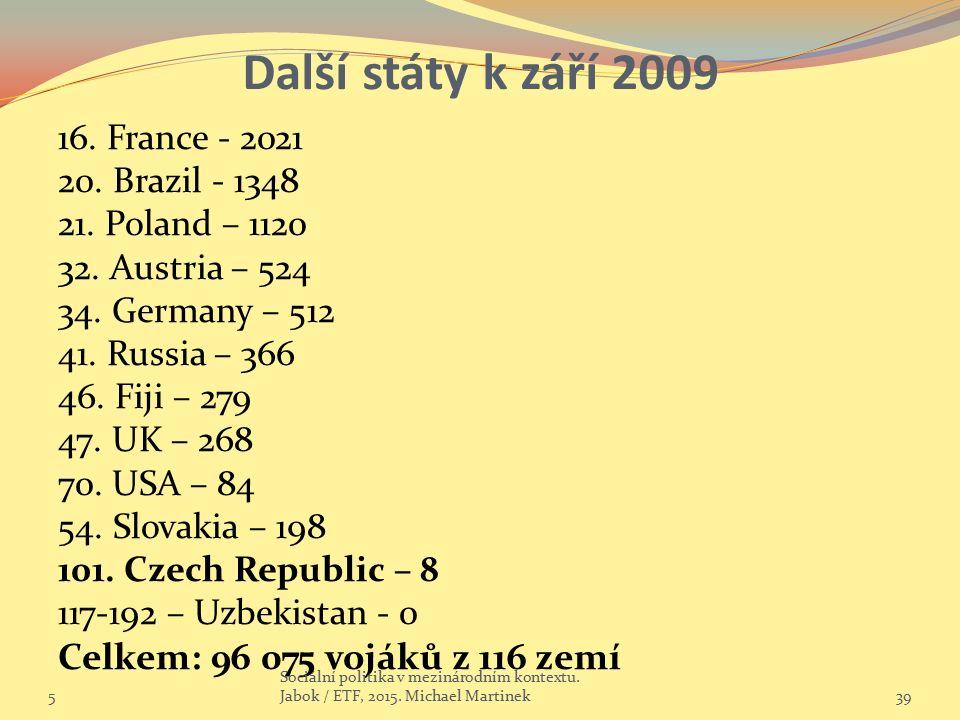 Další státy k září 2009 16. France - 2021 20. Brazil - 1348 21.