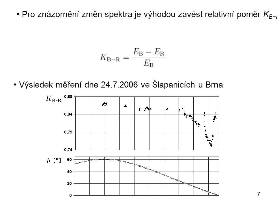 7 Pro znázornění změn spektra je výhodou zavést relativní poměr K B−R rozdílu intenzity osvětlení při použití modrého filtru E B a při použití červeného filtru E R.