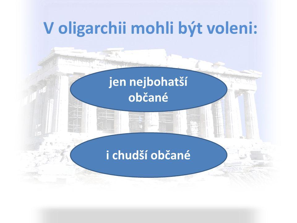 Demokracie znamená: vládu všech občanů neomezenou vládu panovníka