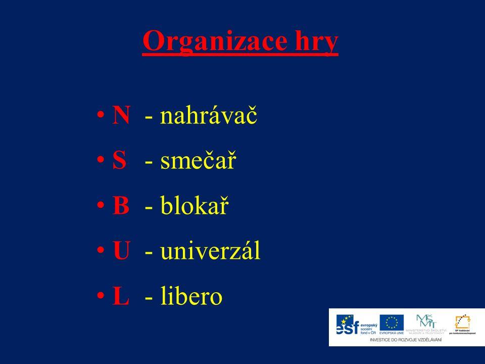 Organizace hry N- nahrávač S- smečař B- blokař U- univerzál L- libero