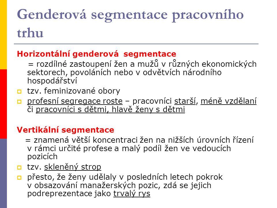 Genderová segmentace pracovního trhu Horizontální genderová segmentace = rozdílné zastoupení žen a mužů v různých ekonomických sektorech, povoláních nebo v odvětvích národního hospodářství  tzv.