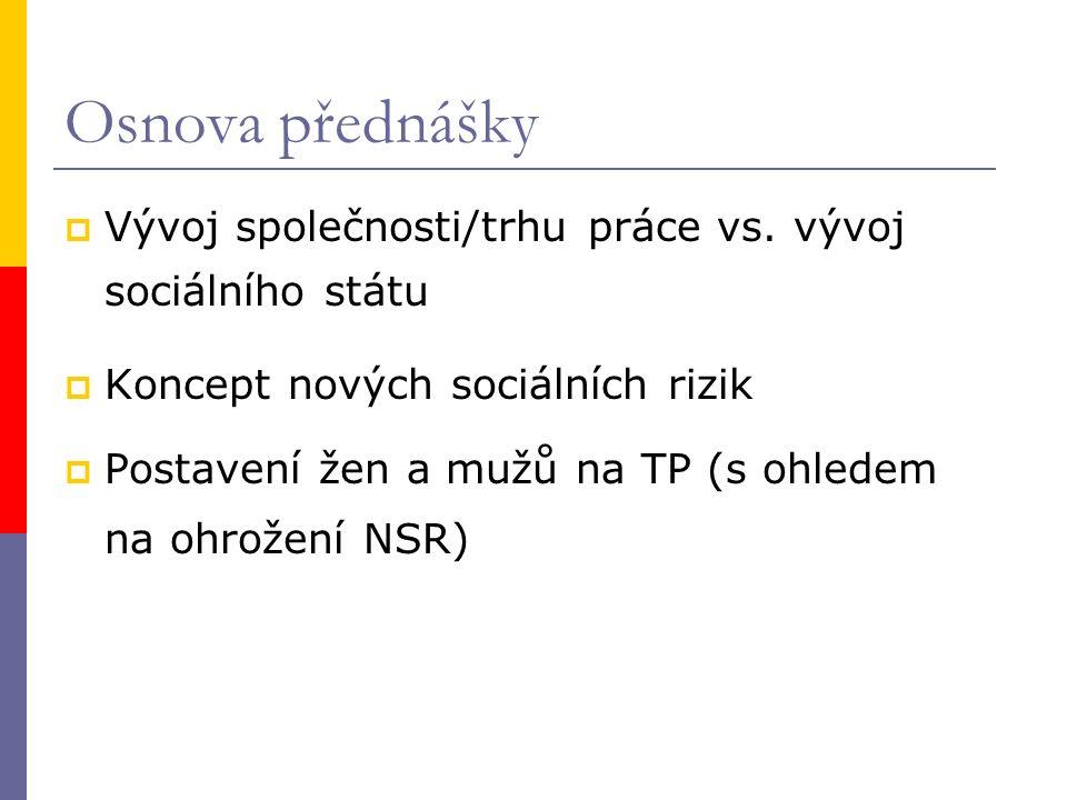 Osnova přednášky  Vývoj společnosti/trhu práce vs. vývoj sociálního státu  Koncept nových sociálních rizik  Postavení žen a mužů na TP (s ohledem n