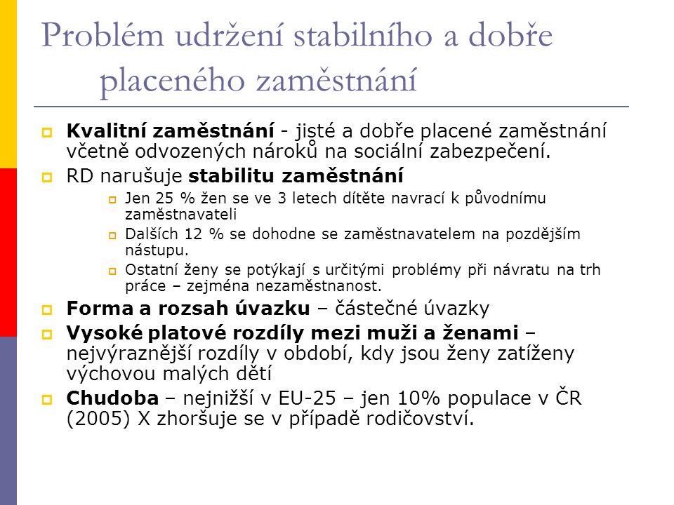 Problém udržení stabilního a dobře placeného zaměstnání  Kvalitní zaměstnání - jisté a dobře placené zaměstnání včetně odvozených nároků na sociální