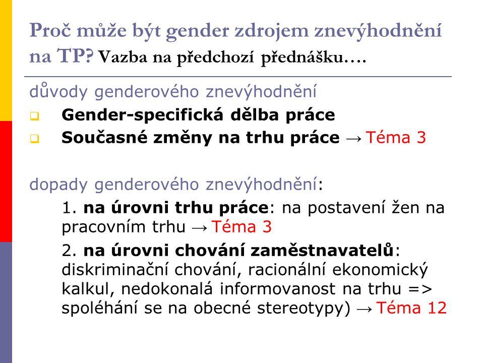 Proč může být gender zdrojem znevýhodnění na TP? Vazba na předchozí přednášku…. důvody genderového znevýhodnění  Gender-specifická dělba práce  Souč