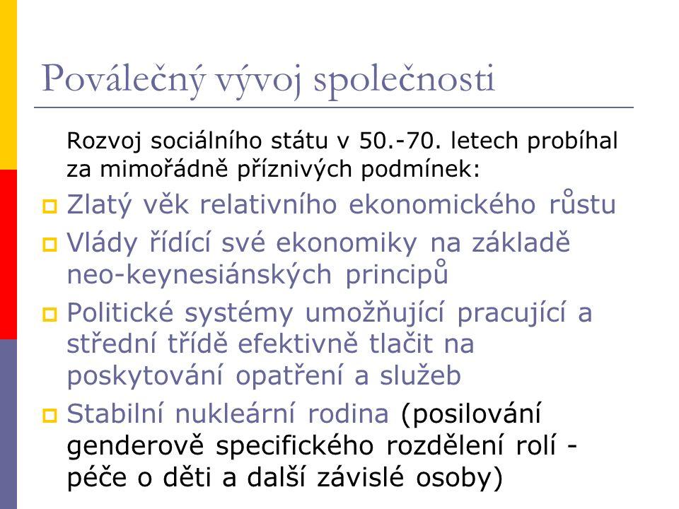 Poválečný vývoj společnosti Rozvoj sociálního státu v 50.-70.