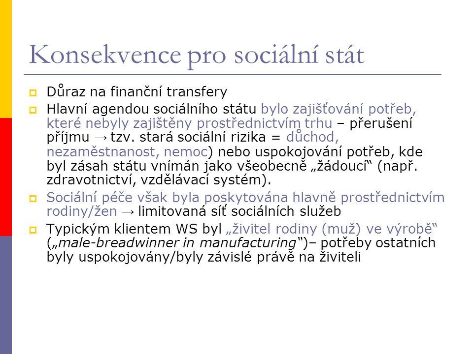 Konsekvence pro sociální stát  Důraz na finanční transfery  Hlavní agendou sociálního státu bylo zajišťování potřeb, které nebyly zajištěny prostřednictvím trhu – přerušení příjmu → tzv.